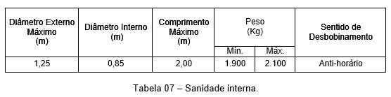 tabela07