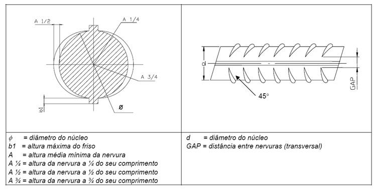 tabela-vergalhao-50-04