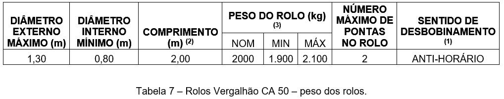 tabela-vergalhao-50-11